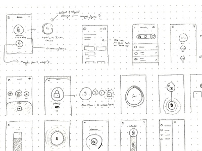Quick sketches for a security mobile app