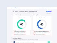 Social privacy platform