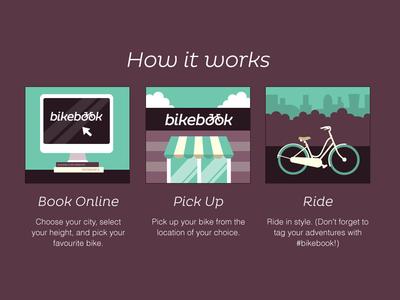 BikeBook Icons