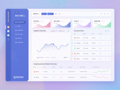 Crypto dashboard payment system dashboard app crypto crypto wallet