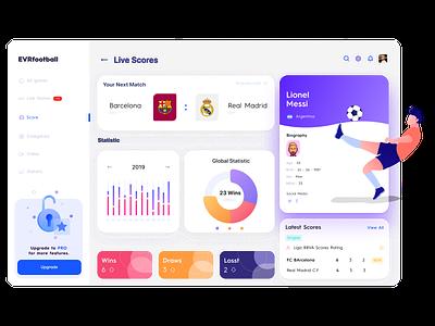 UI/UX Dashboard Design for EVRfootball. figmadesign figma football app football dashboard dashboard design dashboard app dashboard ui ux design uxdesign ux  ui uxui ui design uidesign ui  ux uiux vector ux ui adobe