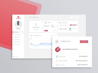 Vodafone consumer dashboard concept telecom vodafone ux ui dashboard