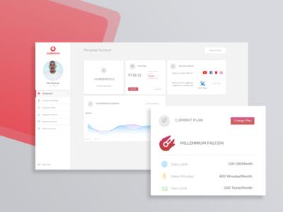 Vodafone consumer dashboard concept