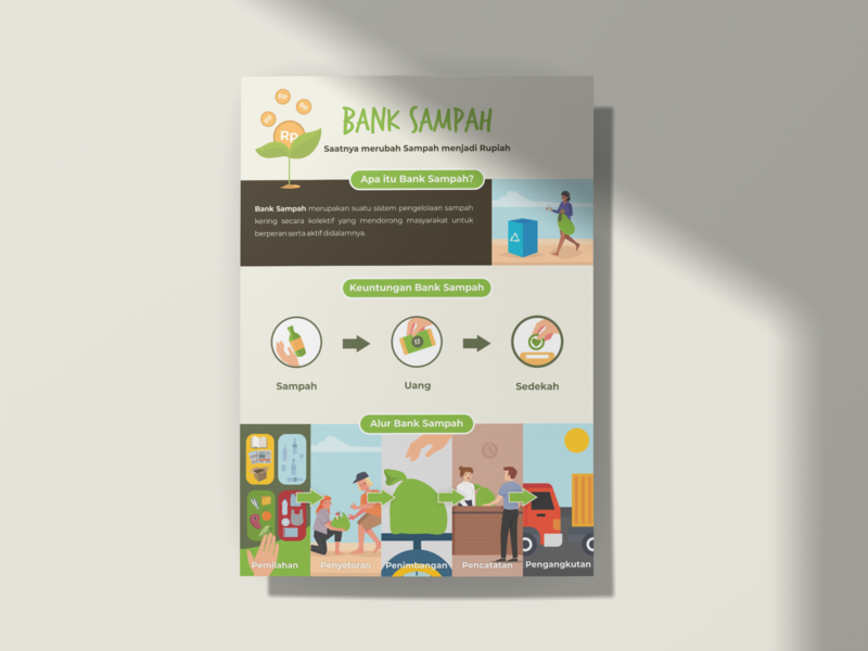 Bank Sampah A4 Poster brochure a4 sampah bank bank sampah poster