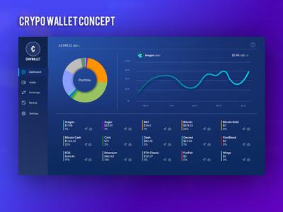Crypto Wallet (Concept)