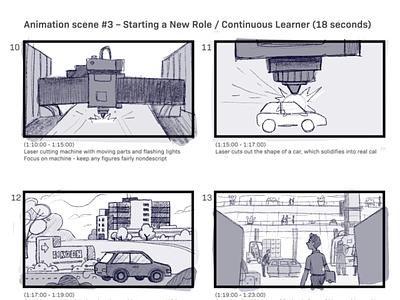 The Cutting Edge motiongraphic animation kochindustries laser sketch planning storyboard design illustration