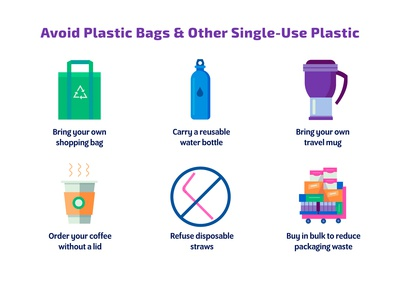 Avoid Plastic!
