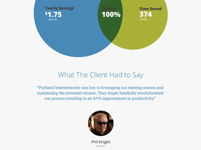 Case Study Detail case study ui infographics