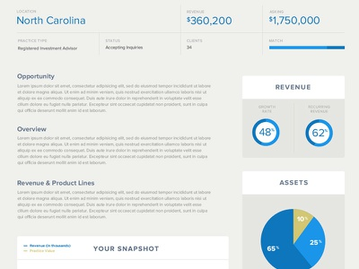 Practice detail page charting ui infographics header