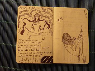 Old sketchbook sketchbook
