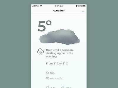 Weather Essentials 003 app teal ios iphone minimal weather