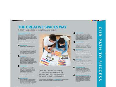 Creative Spaces Brochure and Postcards branding graphic design print design print