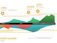 Resume 2013 (WIP)