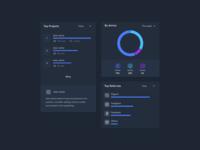 Analytics backend UI