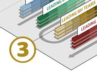 Leadership map