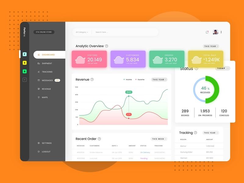 Eta Online Store Dashboard