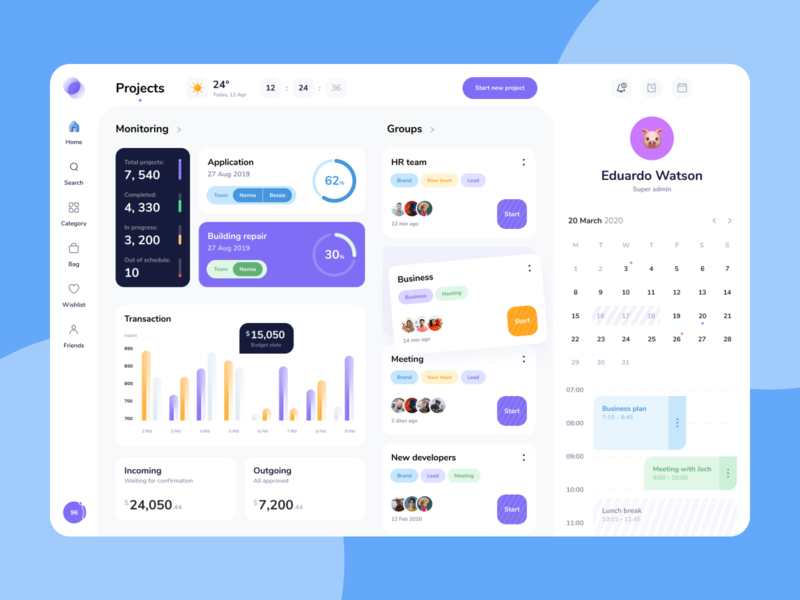 Budget Dashboard store bag wallet budget weather calendar daily ui chat profile website ux web branding uxdesign clean flat design ui dailyui dashboard