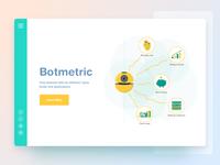 Botmetric