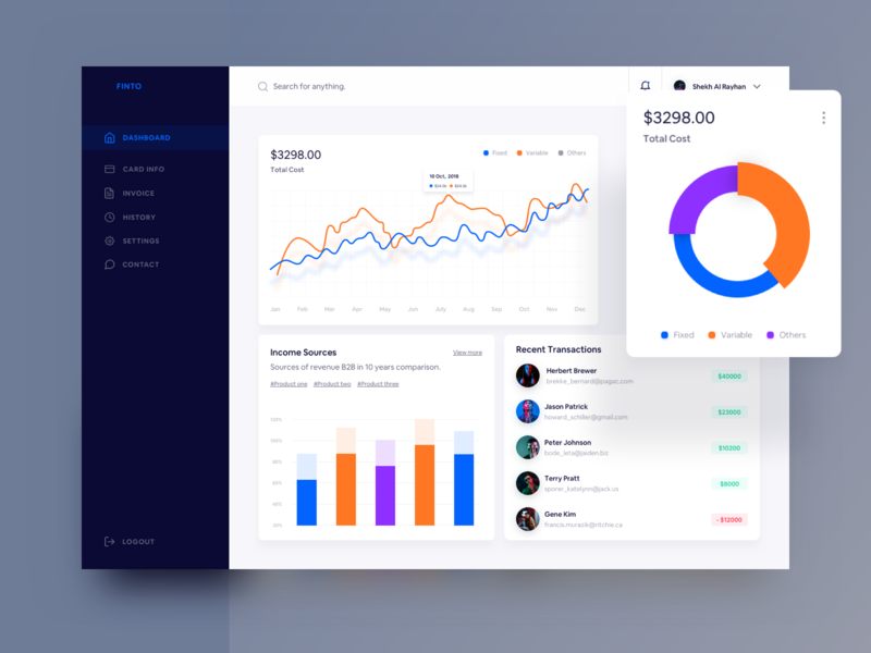 Finto - Financial Dashboard progressbar statics design 2018 trends ux design ui dailyui dashboard design dashboard ui stats graph bar chart crypto currency finance
