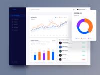 Finto - Financial Dashboard