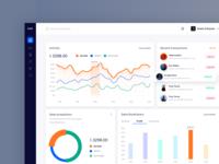Finto - Financial Dashboard V2