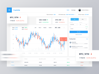 Cryptocurrency Exchange Dashboard dash board selling buying eth bitcoins graph dashboard ui cryptocurrency investments cryptocurrency advisor crypto wallet cryptocurrencies crypto crypto exchange crypto trading crypto currency dashboard ux design ui 2018 trends