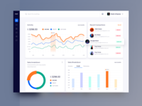 Finto - Financial Dashboard V2
