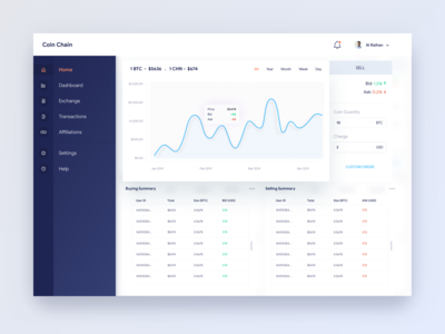 Cryptocurrency Dashboard I Home Page