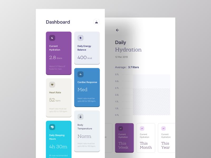Health Tracker App. daily stats gym statics hydration interface gamification app icons healthcare dashboard iphonex ios app luova studio ux design ui
