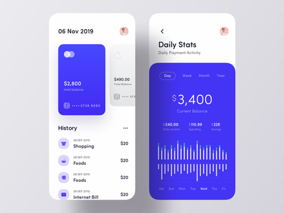 Wallet Activity App UI payment transactions cash amount history mastercard card chart stats daily finance app ui wallet