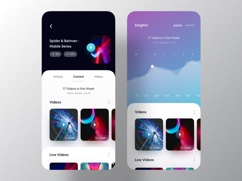 Daily Insights of Broadcasting App application design design inspiration app design inspiration ios app design stats app insights weekly daily stats insights app ui chart graph