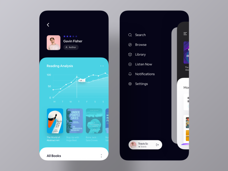 Author Analytics App Screen UI by Luova Studio on Dribbble