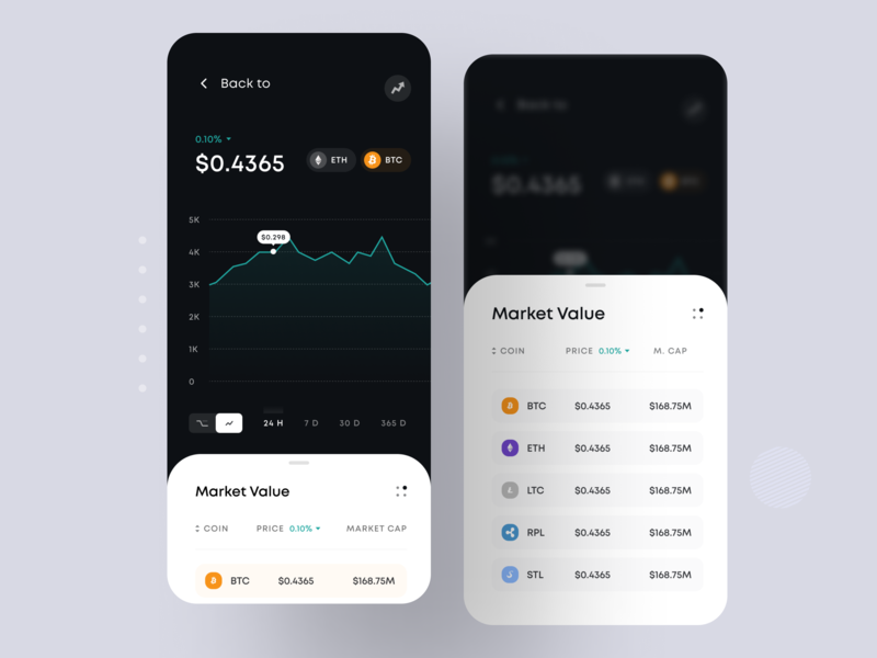 Cryptocurrency Wallet App balance account list app inspiration graph stats fin tech app design app ios wallet currency crypto
