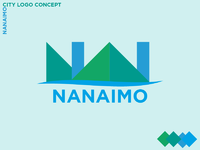 Nanaimo city logo text 01