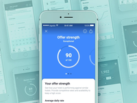 Performance scores for hotels animation app interaction ui ux
