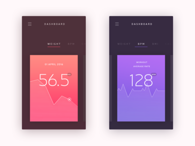 Fitness dashboard