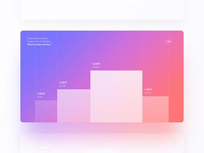 Chart .01 chart viz data minimal