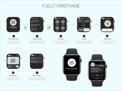 IOS Watch FuelIt Wireframe