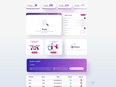 Pandore component cloud purple freelancer design component library component ui  ux uiux ui design