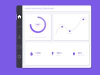 021 Home Monitoring Dashboard