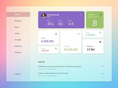 UI Dashboard App ux ui design app desktop design dashboard ui fluent design uiuxdesigner uiux dribbbble