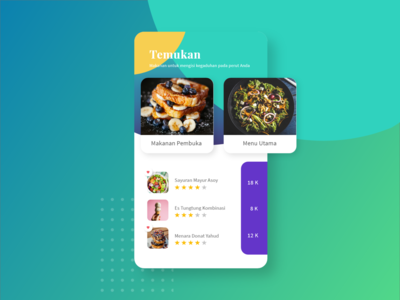 Food Application UI