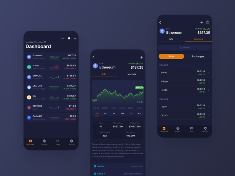 CryptoTrader #1 app blockchain currency finance money banking app interface ethereum crypto mobile ux ui