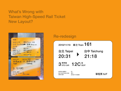 """Ticket """"Re-redesign"""" typography typesetting illustration interface infographic"""