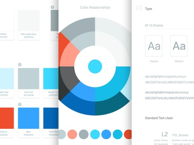 FanKave Brand Identity wangmander avenir sf ui logo type guide teal style colors identity brand fankave