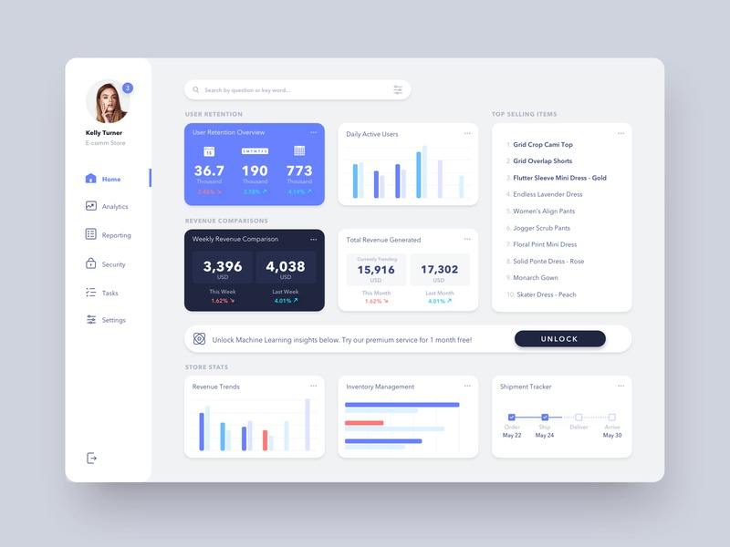 Ecommerce Dashboard ui white ui metrics dashboard app ecommerce