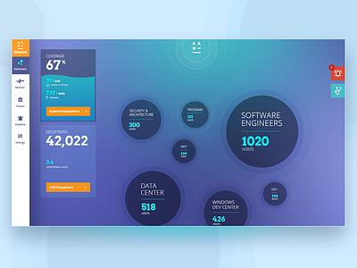Illusive Networks app cyber data design product bubbles ui ux dashboard