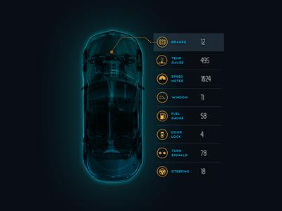 ARGUS - Cyber security for automotive futur connected automotive design car design product ux ui