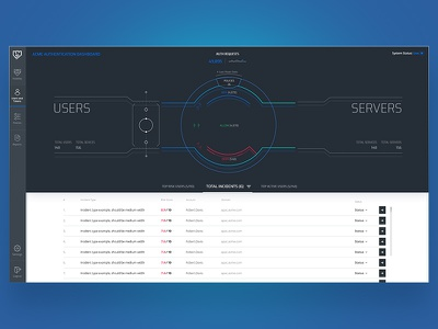 Silverfort Dashboard uidesign security dashboard data product ux ui design
