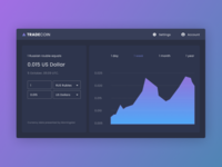 Currency rate app design web-design ux ui
